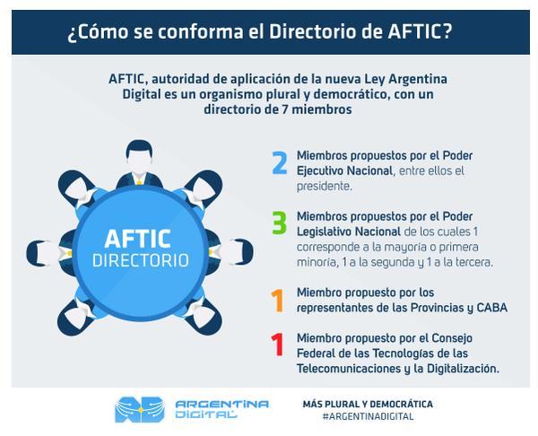 El Frente para la Victoria propuso a Federico Bekerman para el directorio de la AFTIC