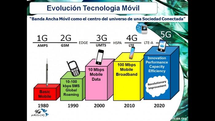 """""""La inversión en fibra óptica es un punto neurálgico en la expansión de LTE"""""""