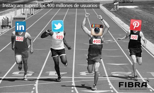 Instagram llegó a los 400 usuarios y superó a Twitter