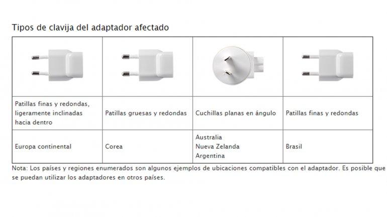 Apple retira cargadores por riesgo de electrocución