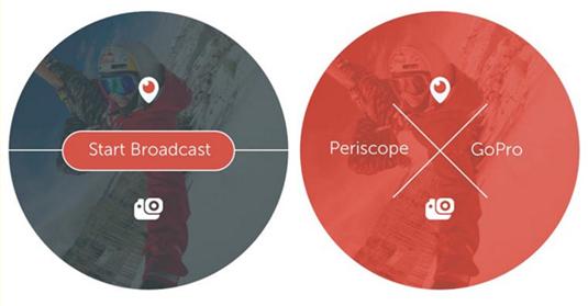 Periscope y GoPro se juntan para transmitir en vivo